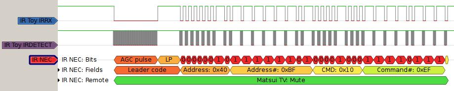 Protocol decoder HOWTO - sigrok